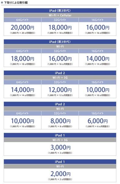 Ipad shitadori 20121202 1