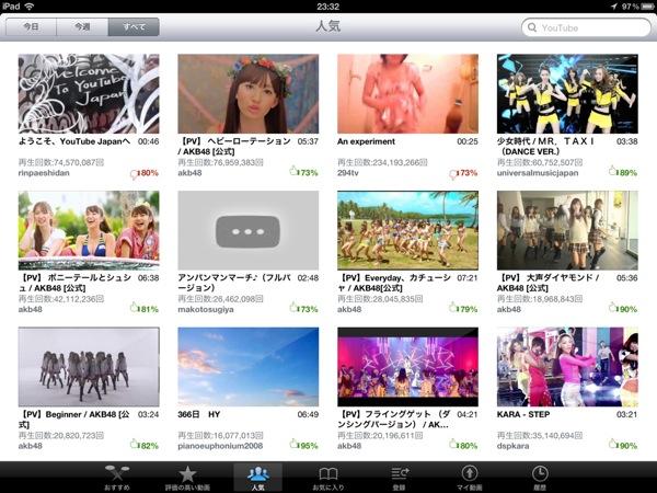 Ipad youtube 20121205 3