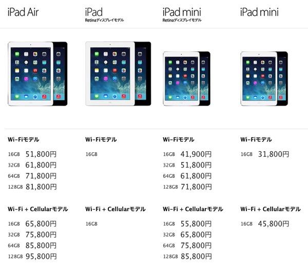 Ipad lineup 20140319 0