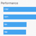 iPad 4th のベンチマークスコアが公開されました iPad 3rd の2倍以上のパフォーマンス